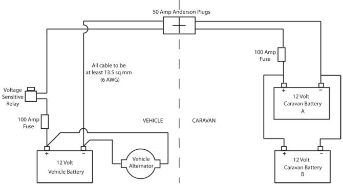 wiring diagram likewise dual battery wiring diagram on 30 rv