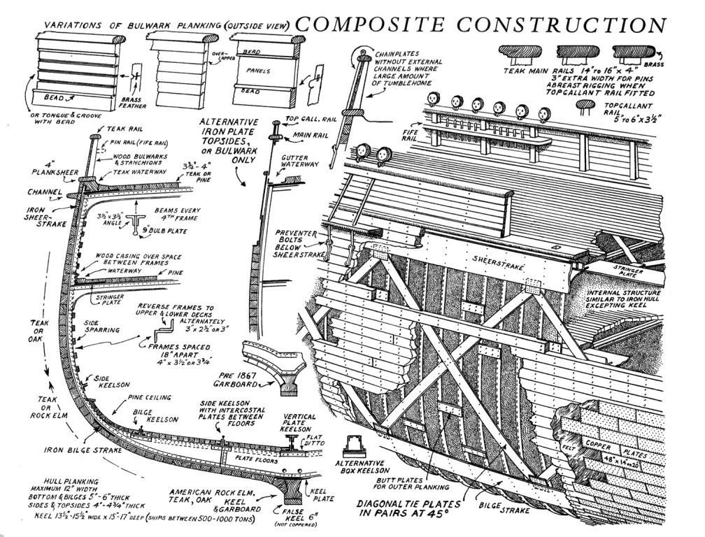 Composite Clipper Ship Construction Ship Schematics