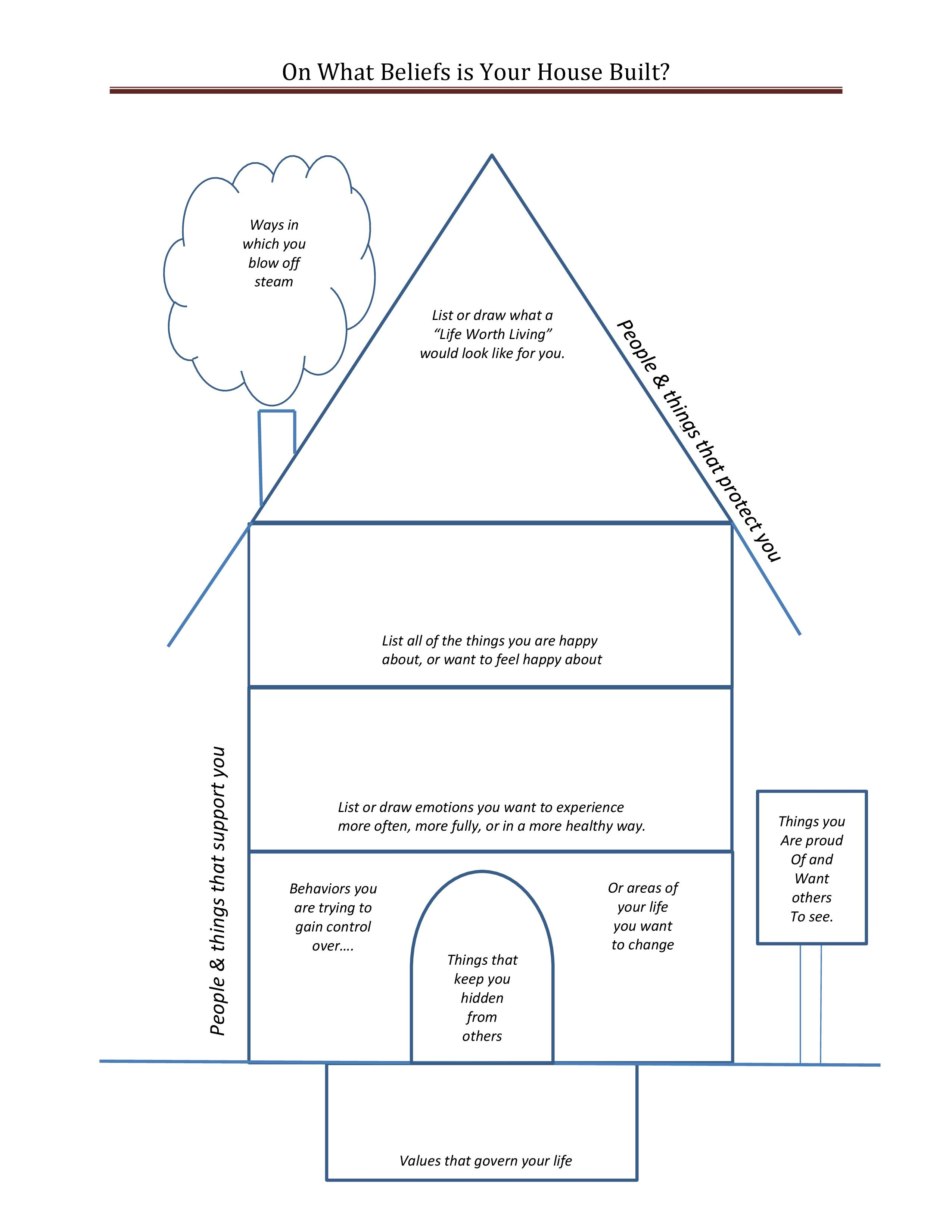 Dbt House I Made A More User Friendly Version For All Who