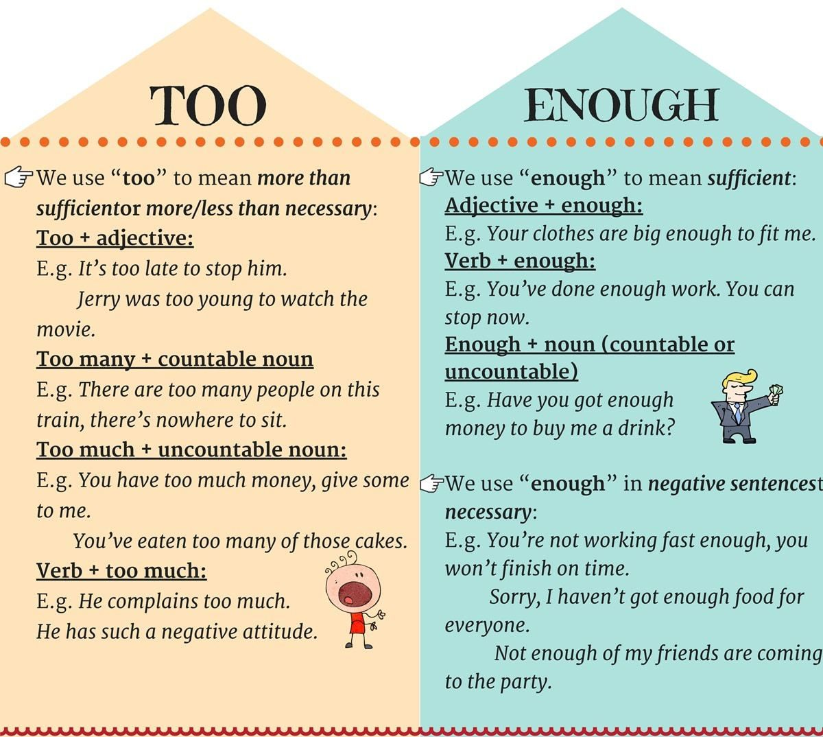 How To Use Too And Enough In English