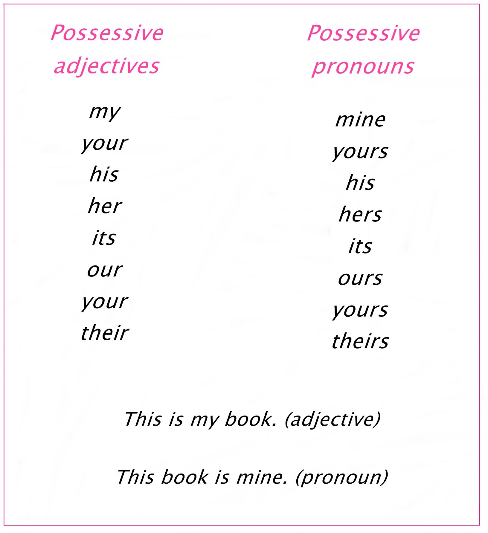 Possessive Adjectives And Pronouns Possessive Adjectives Come Before The Noun Possessive