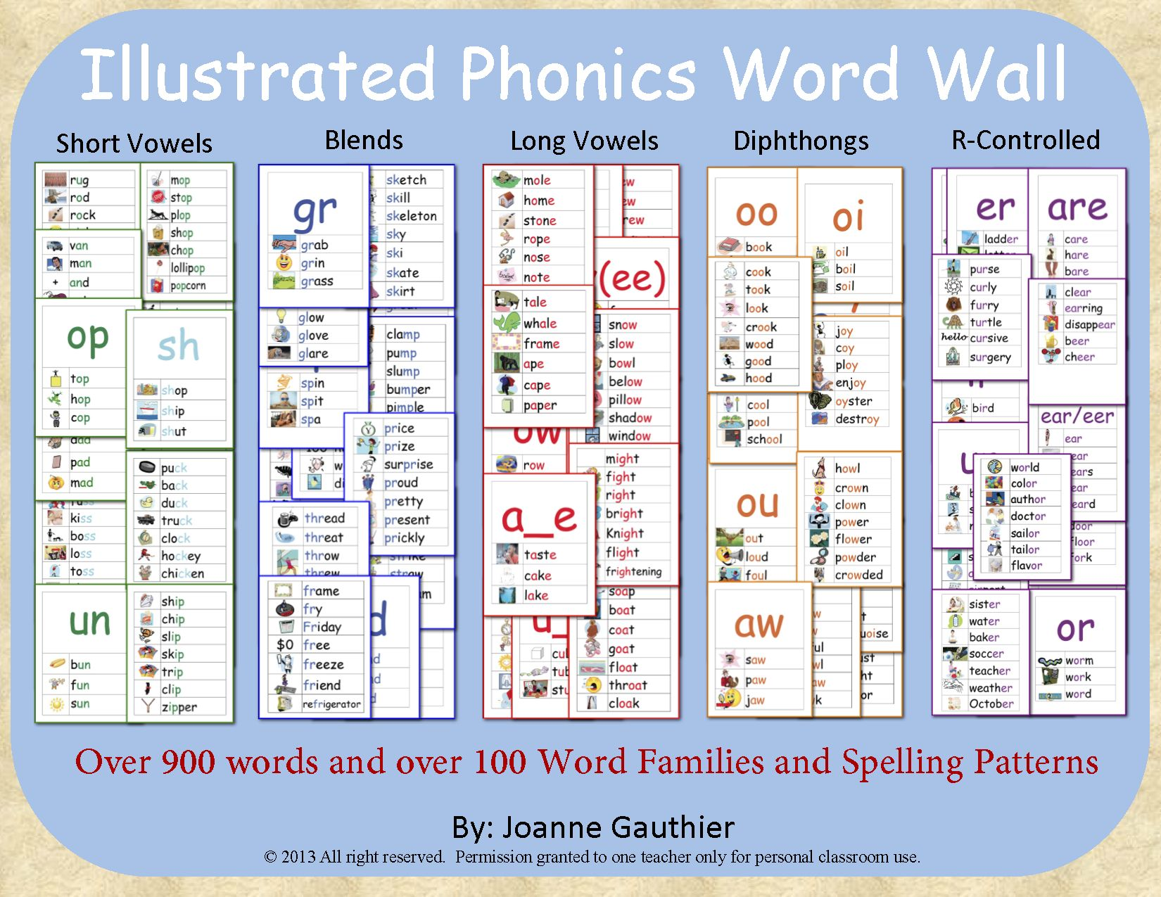 Phonics Word Wall Short Vowels Long Vowels Blends