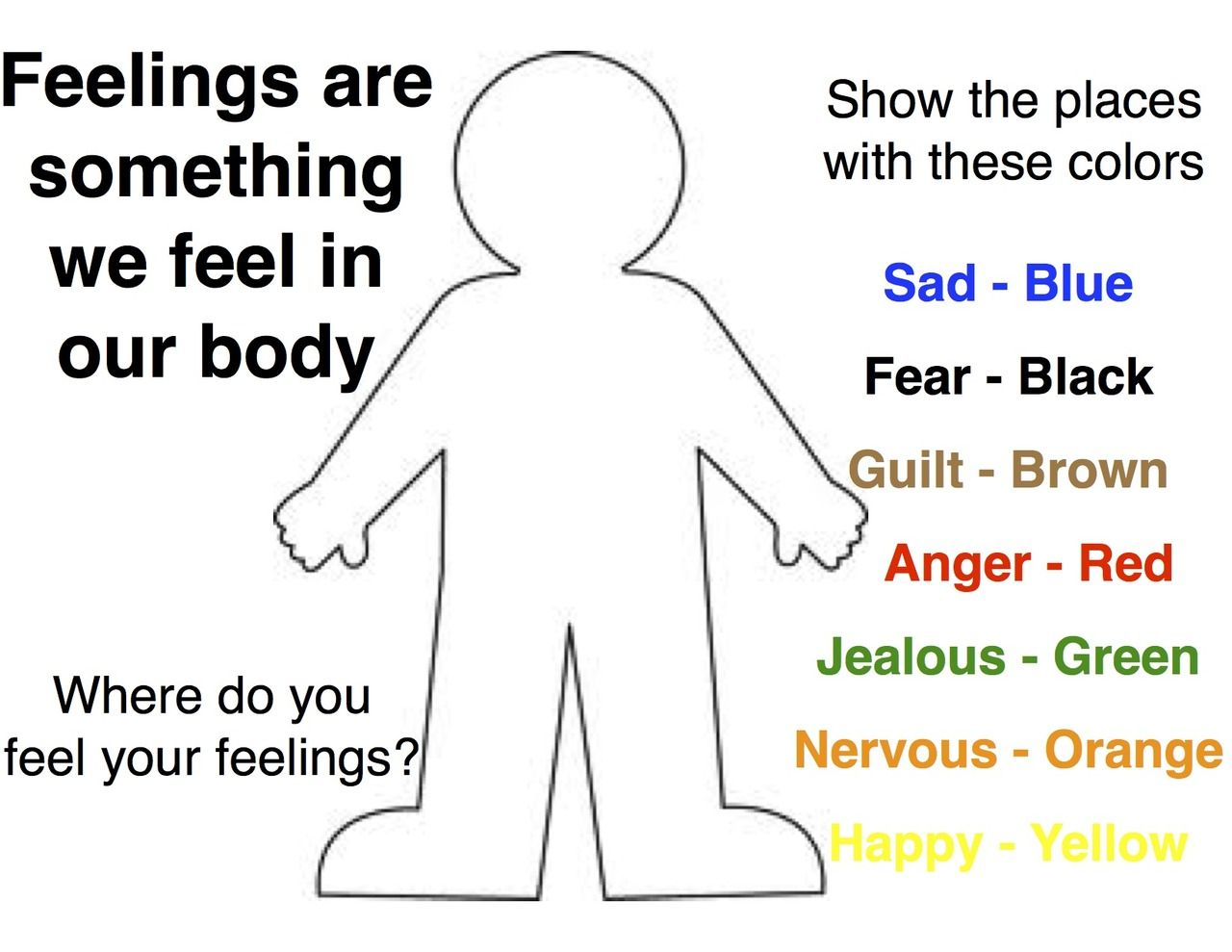 Emotions In Our Bo S Activity From The Creative Clinical