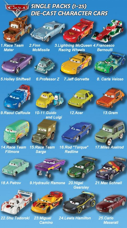 Cars 2 Cartoon Characters Names : Disney cars cartoon characters names ankaperla