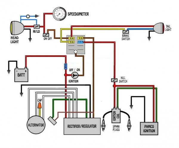 f3538c78aa4b2e9e03a3c54c8dd73d59?resize=600%2C498&ssl=1 motorcycle wiring diagram key wiring diagram Basic Electrical Wiring Diagrams at reclaimingppi.co
