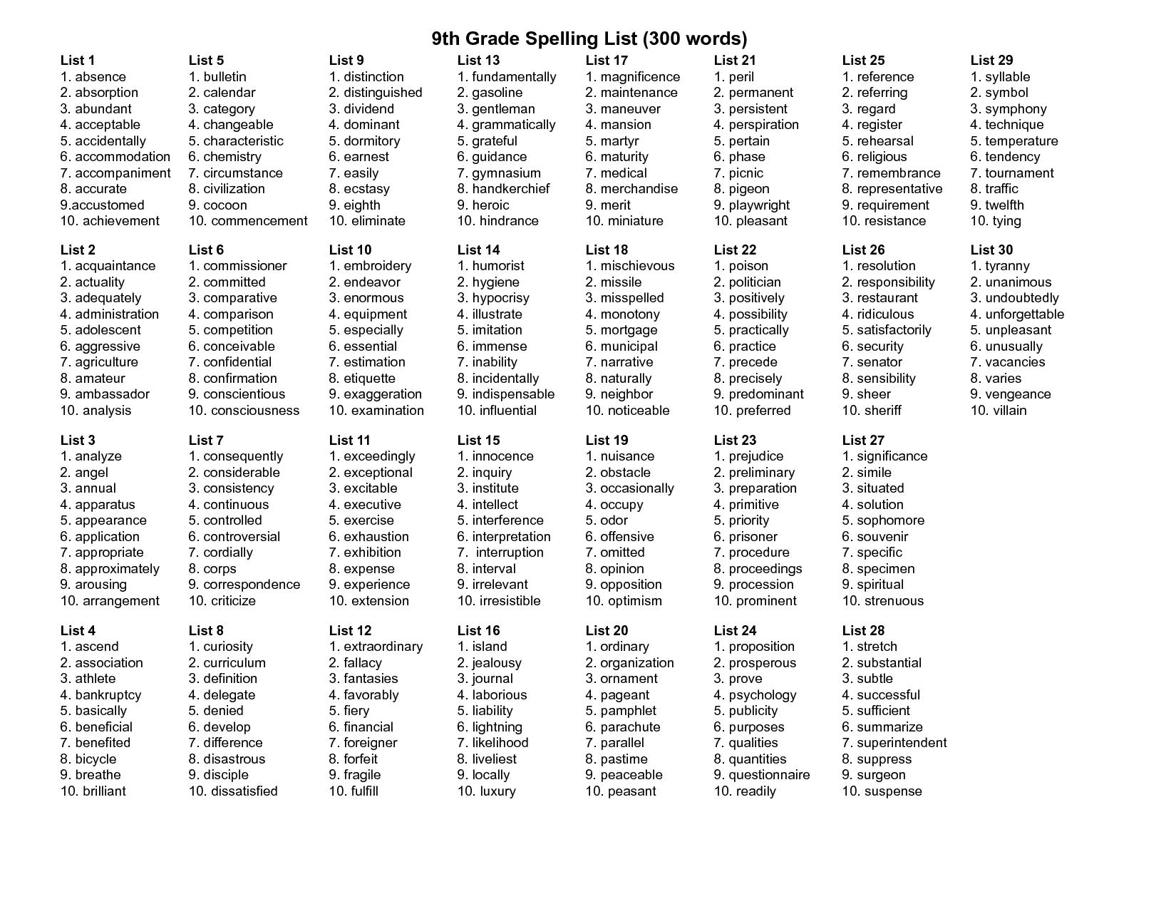 9th Grade Spelling List 300 Words