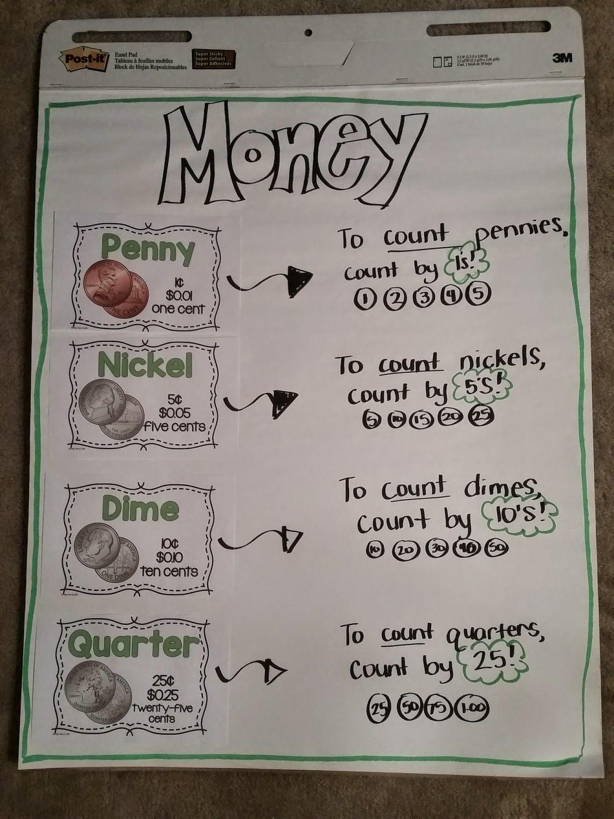 Money Money Money Moneyyyyy