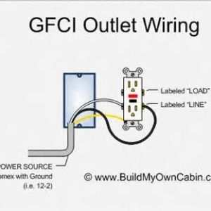 Electrical GFCI Outlet Wiring Diagram | Stuffelectricity