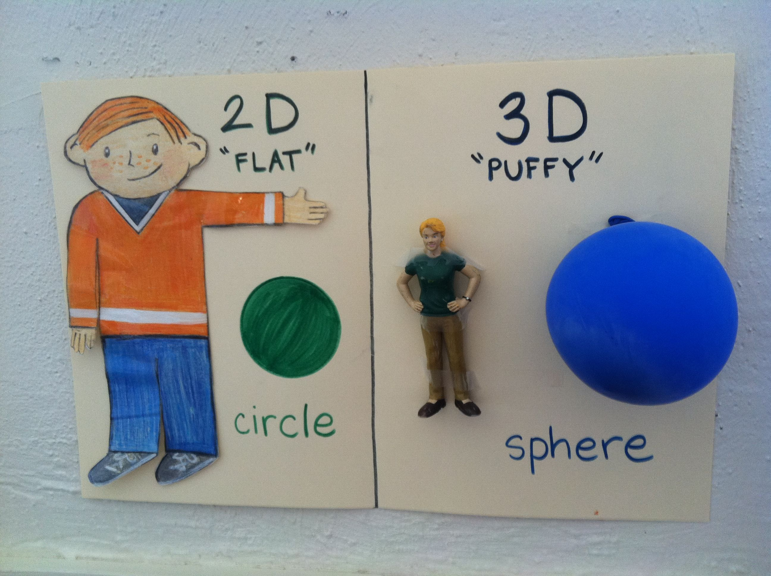 Flat Stanley Was Utilized To Teach About 2d Vs 3d