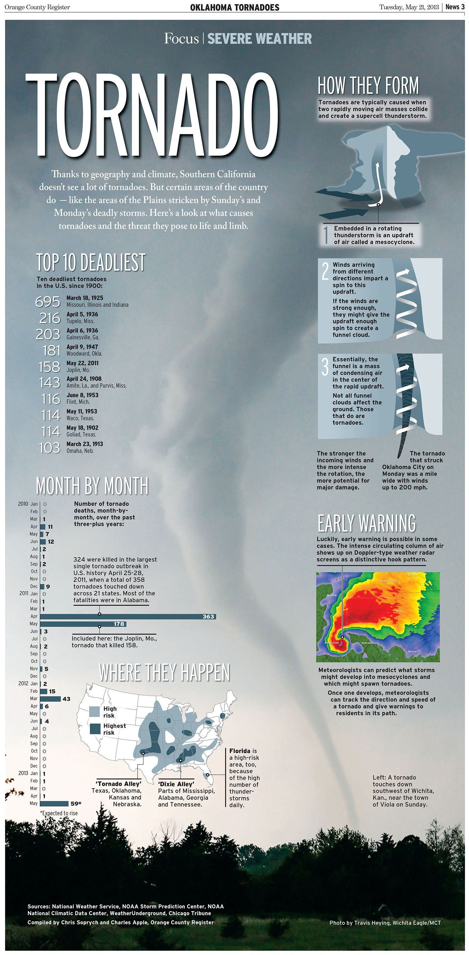 Tornado Fill In The Blank Worksheets Weather And Earth Science Tornado Best Free Printable