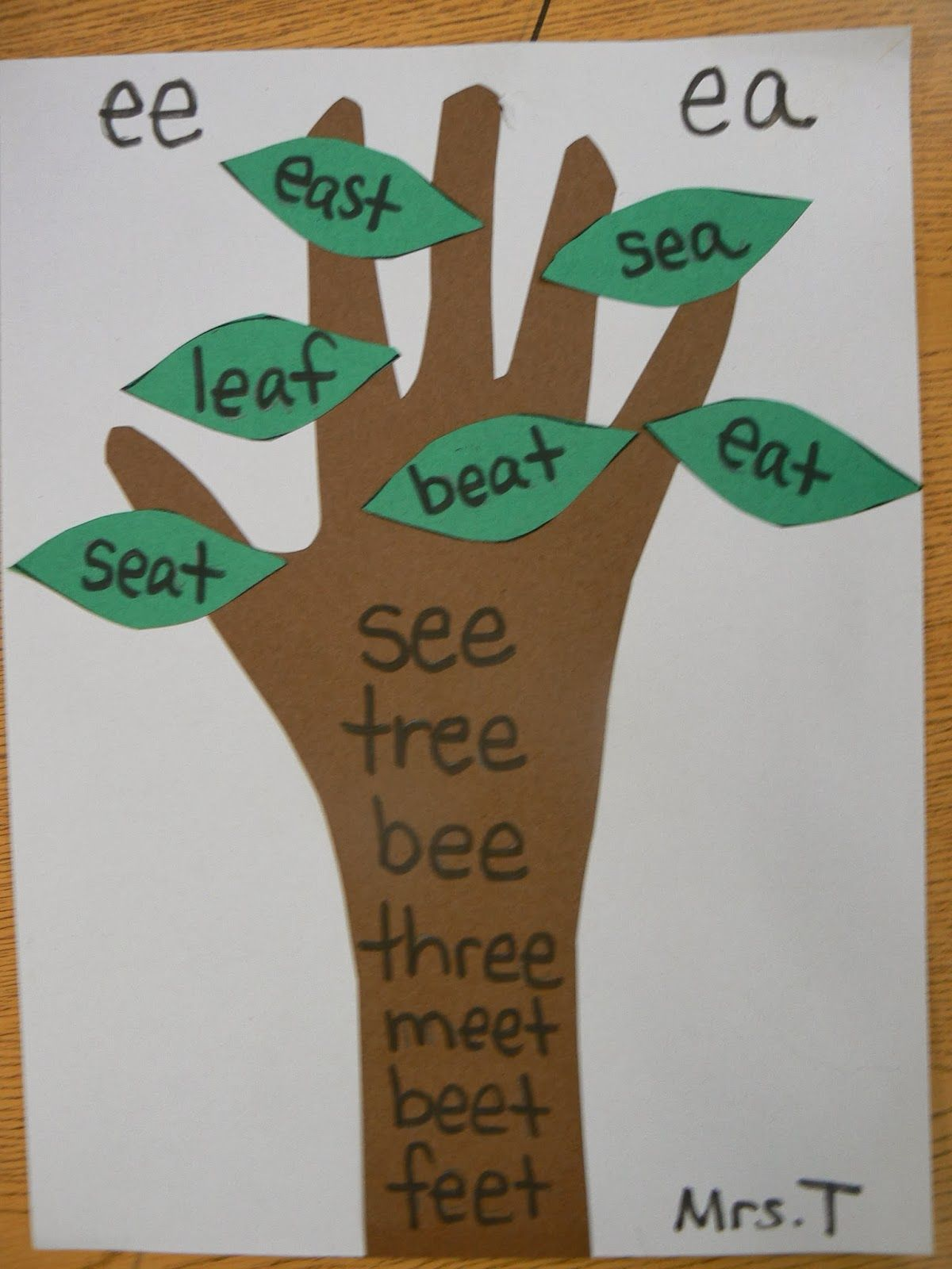 Ee Words And Ea Words Ee Words Go On The Tree Ea Words