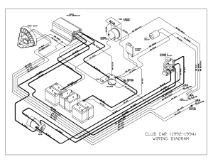 1995 club car wiring diagram | CLUB CAR (19921994) WIRING