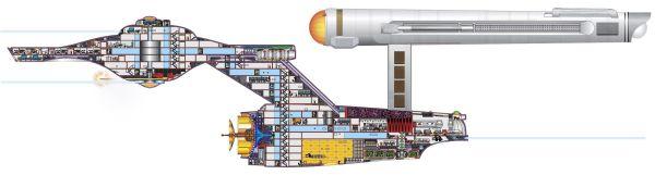 USS Enterprise NCC1701 Crosssection Cutaway specs