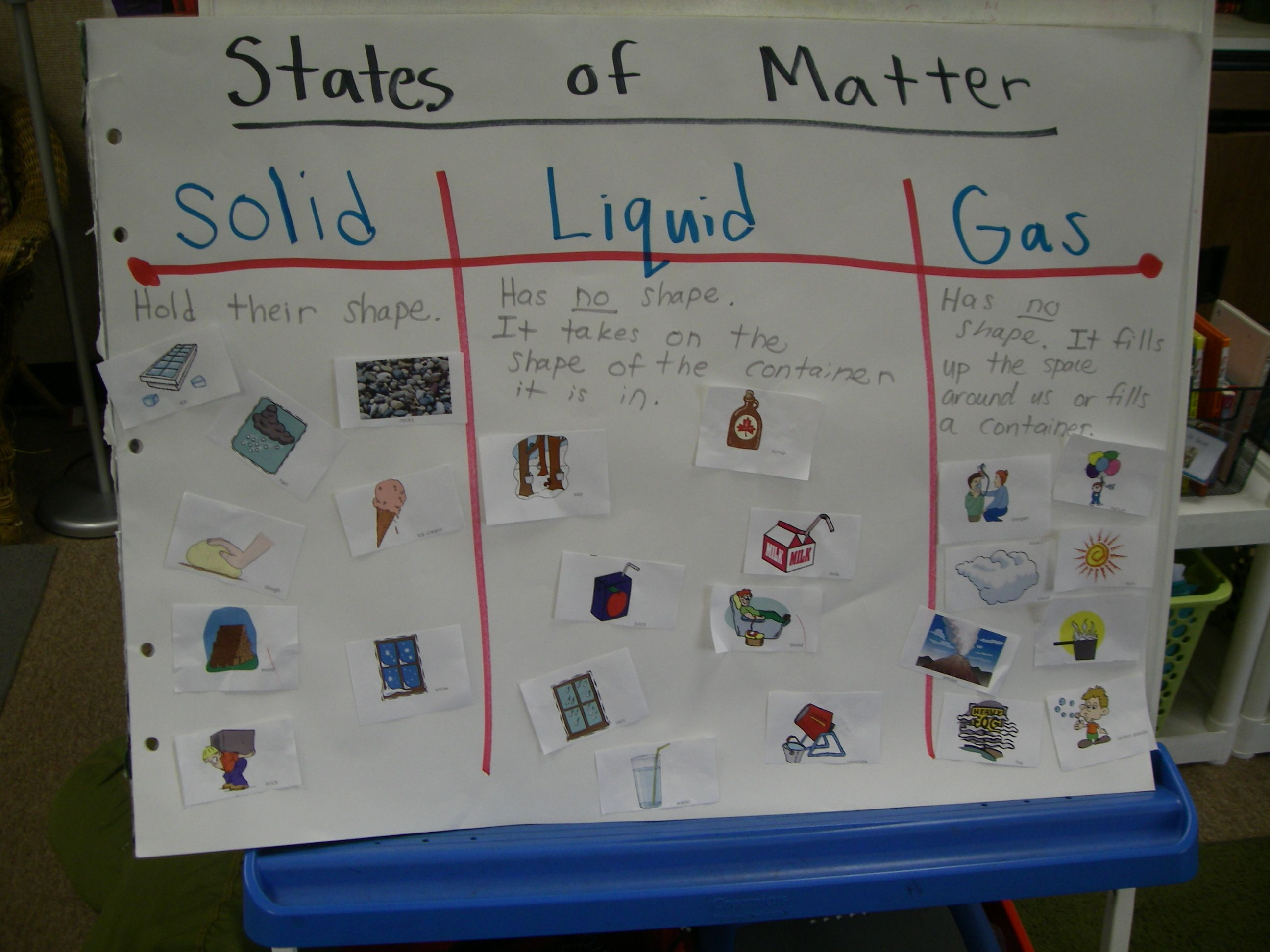 Kids In My Second Grade Class Worked In Groups Of Three To