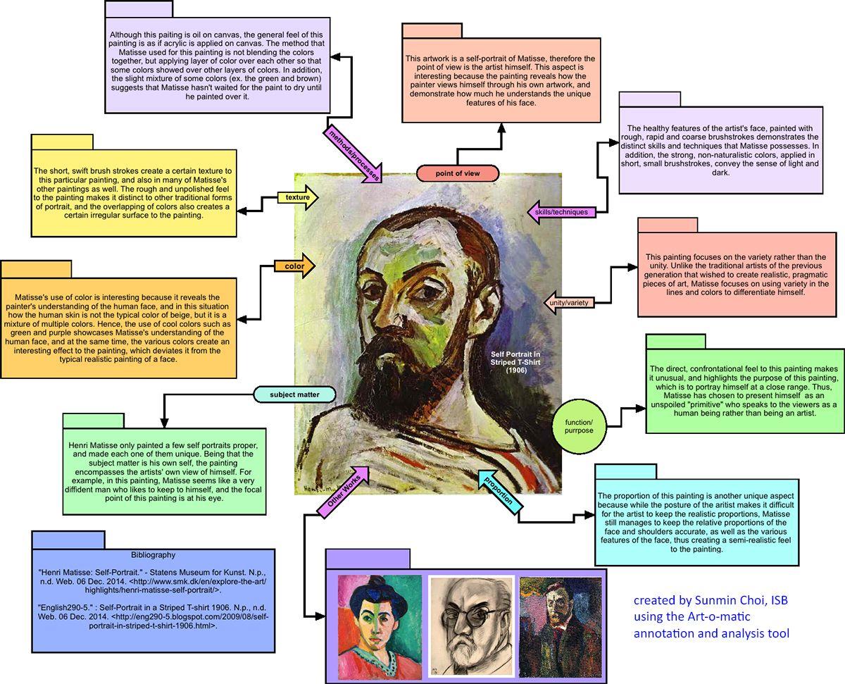 4 Frames Artysis Essay