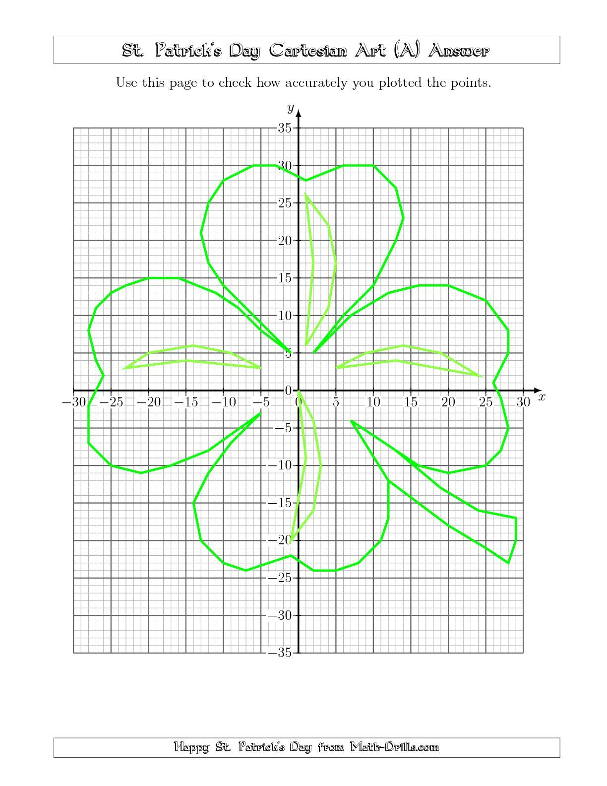 Worksheet Fun Coordinate Plane Worksheets Grass Fedjp