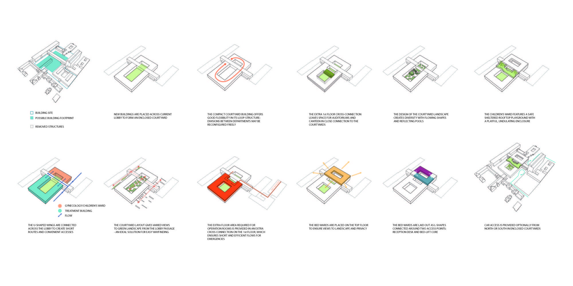 Gallery Of C F M Ller Wins Vendsyssel Hospital Competition