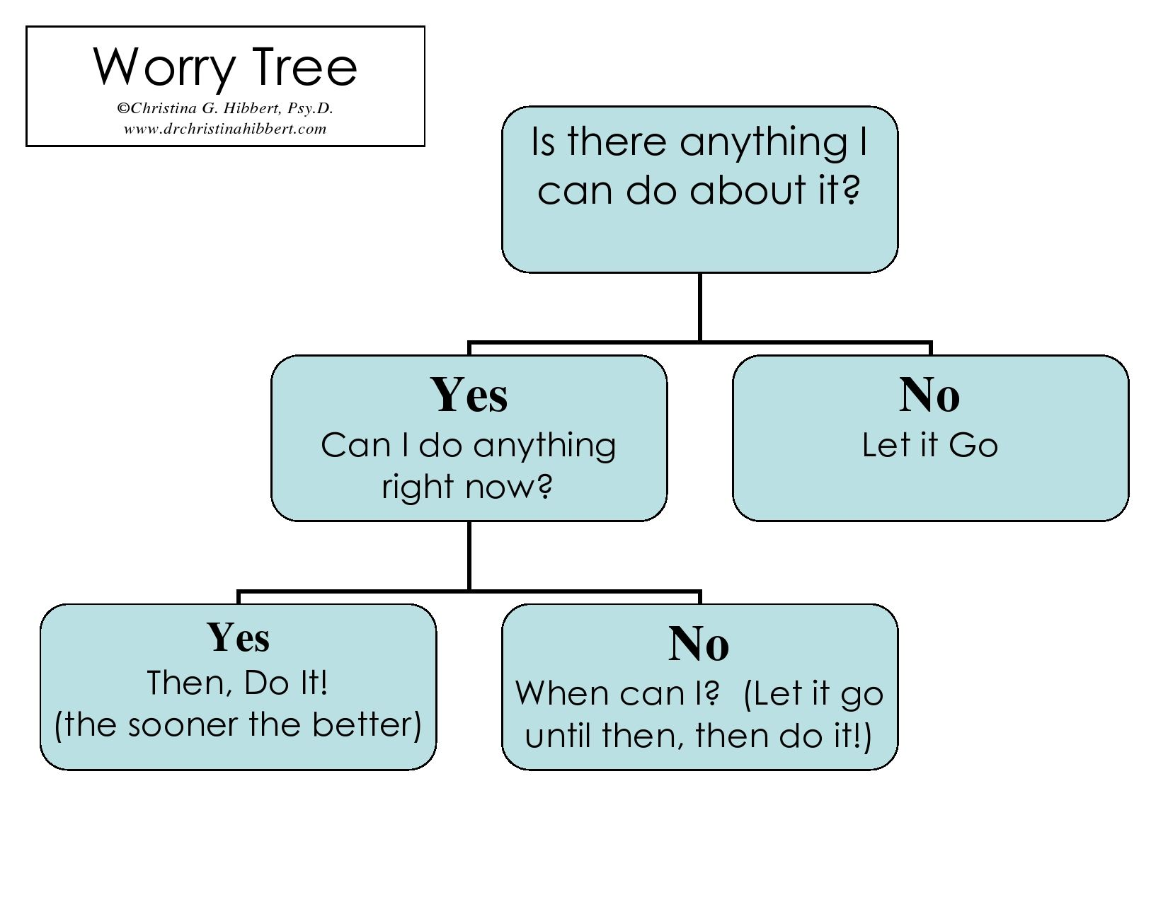 Worry Tree Is There Anything I Can Do About It Yes
