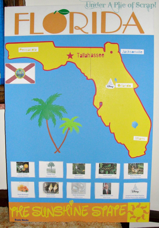 Poster States Using Cricut