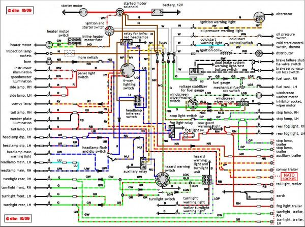 Land Rover Discovery Trailer Wiring Diagram Trailer Wiring Kit - Range rover wiring diagram