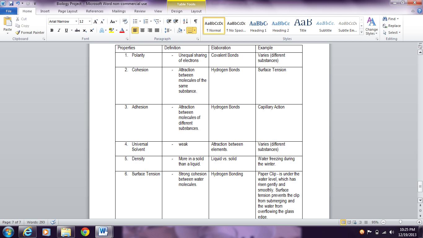 Chart Of Properties Of Water