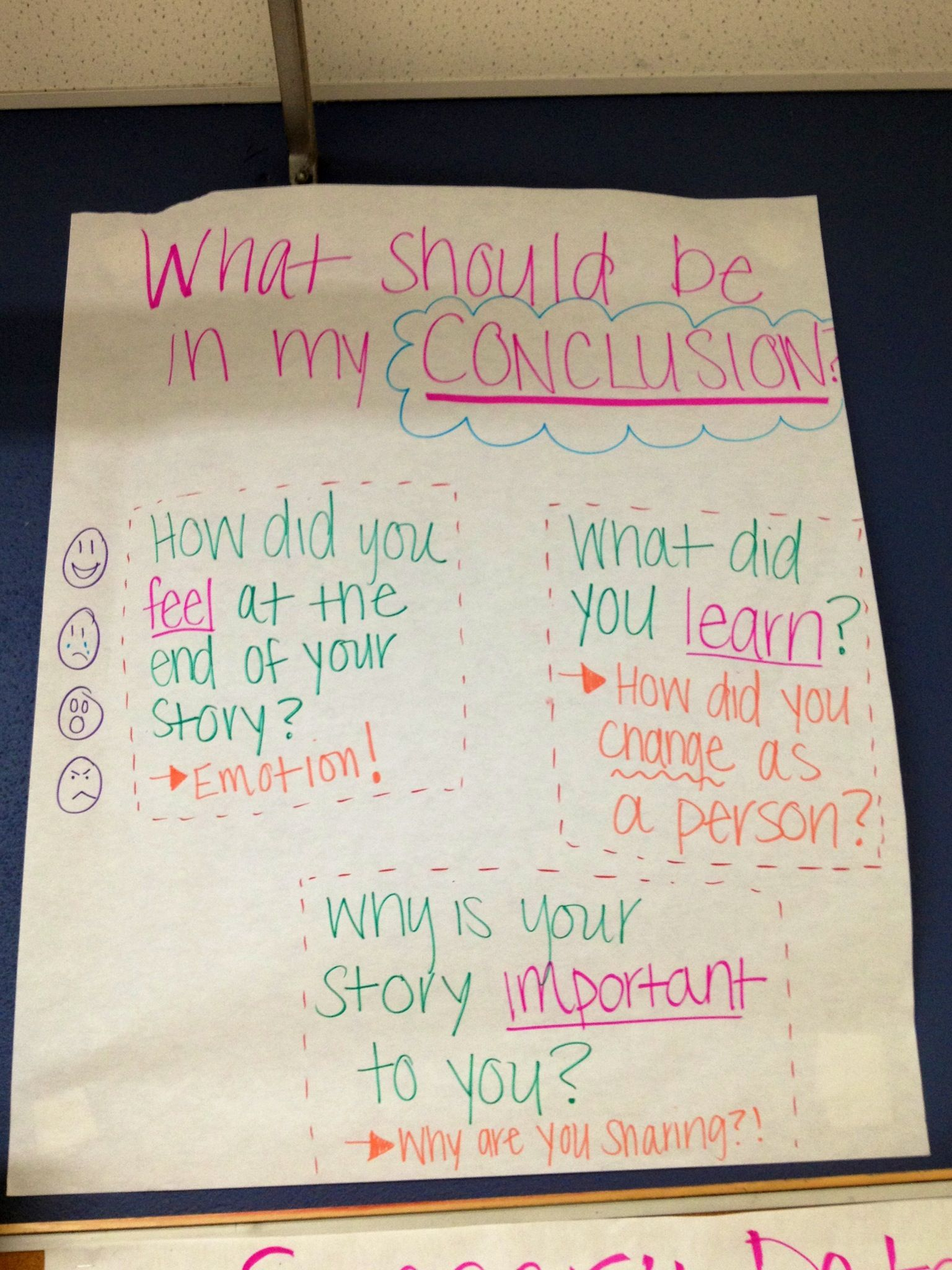 Writing Conclusion Anchor Chart