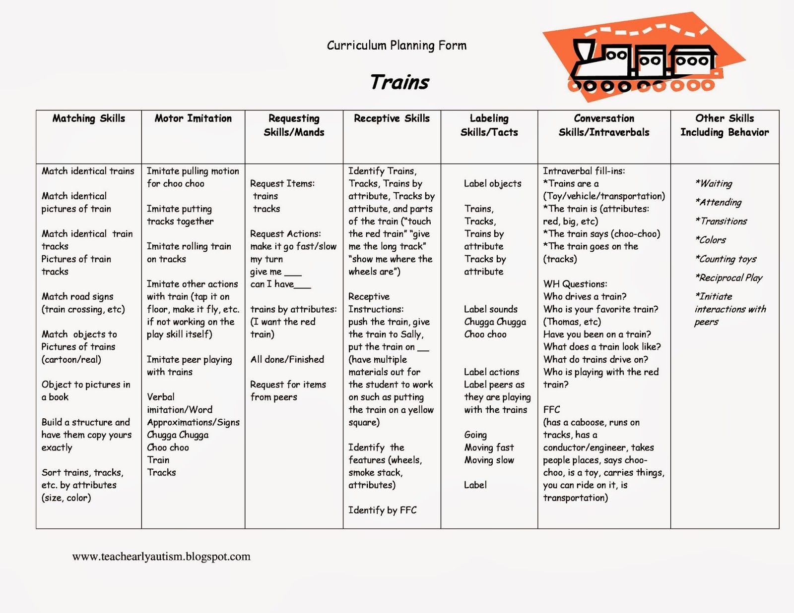 Teach Early Autism Skill Building Cheat Sheet For Trains