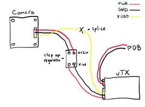 FPV Wiring Diagram | Race Quads (Drones) and Mini Multis