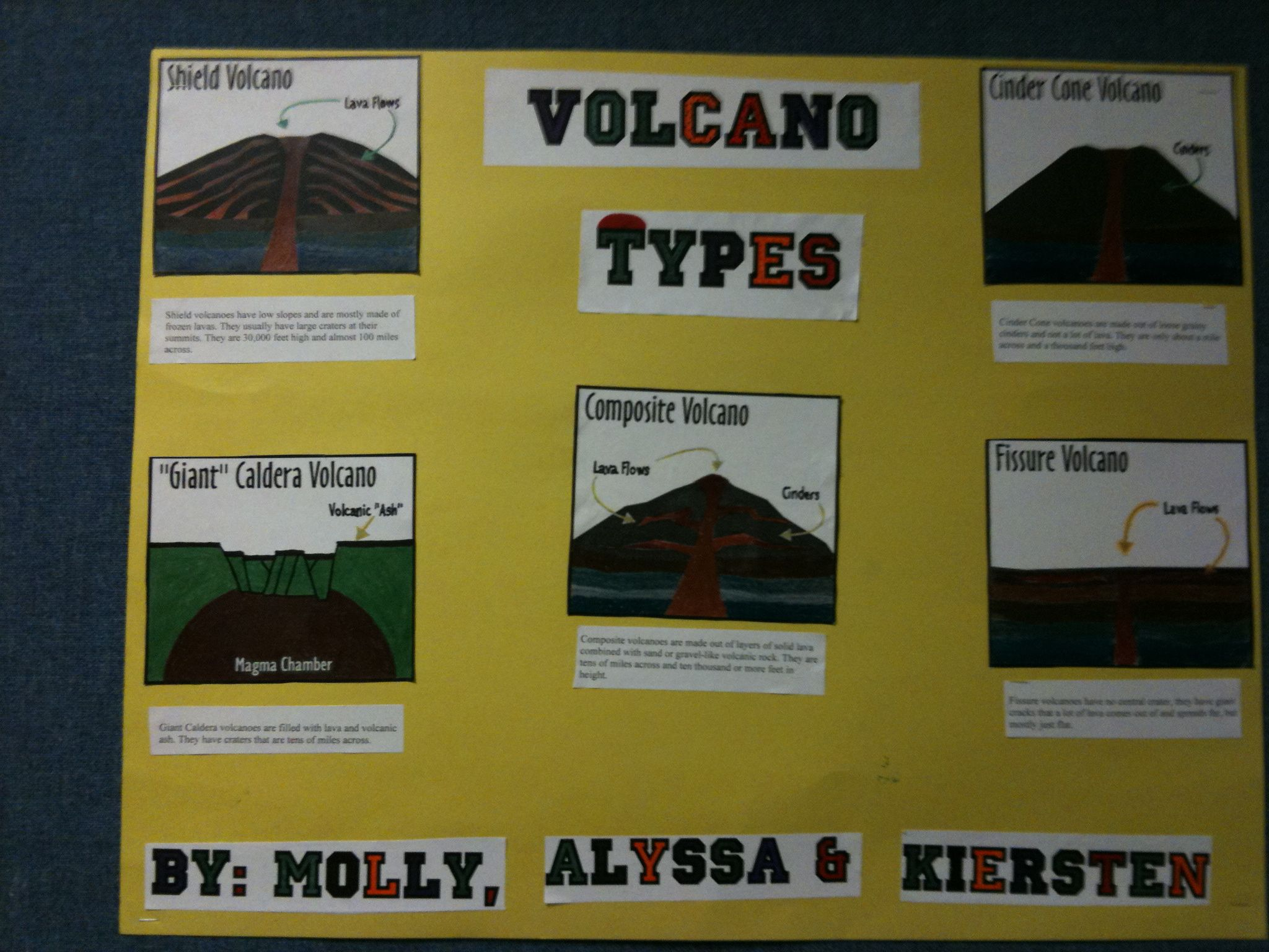Volcano Projects For Middle School