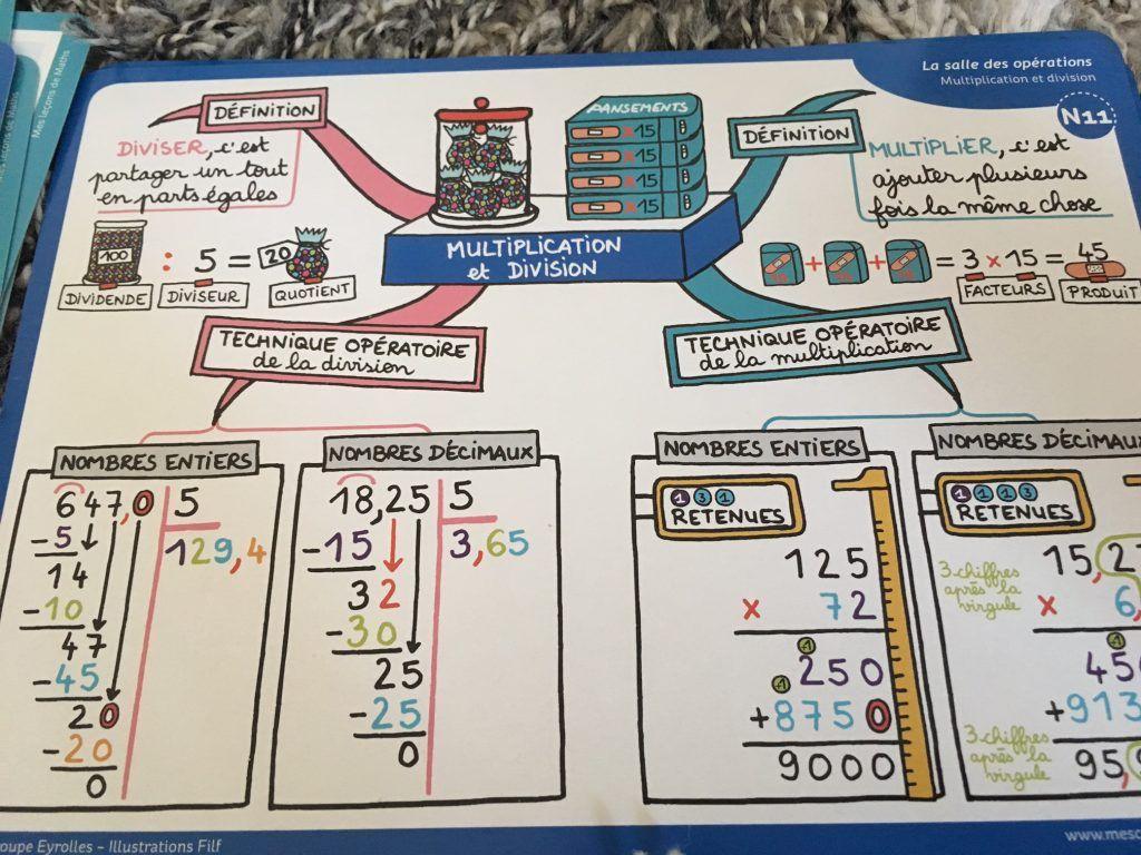 Cm Multiplication Et Division Mes Lecons De Maths Cm1 Cm2 6e 50 Cartes Mentales