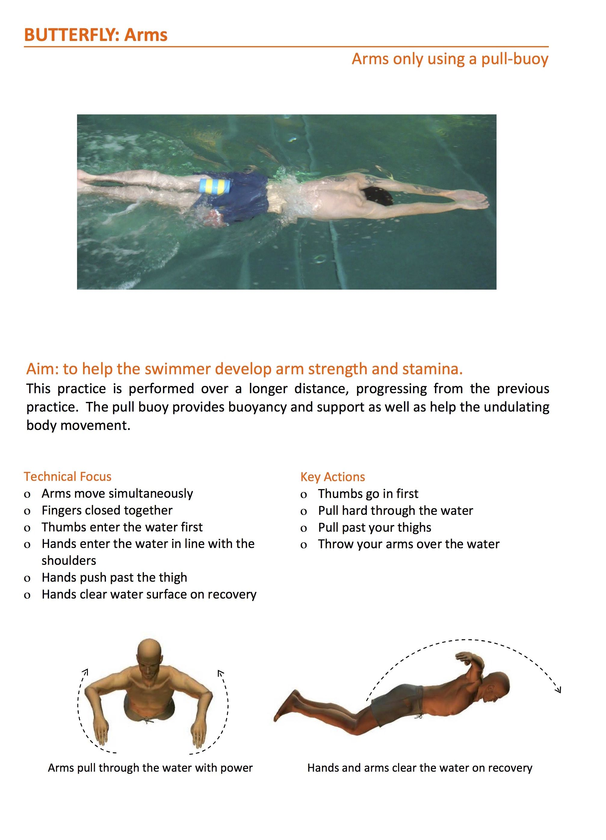 Simple Butterfly Stroke Exercises To Make The Difficult