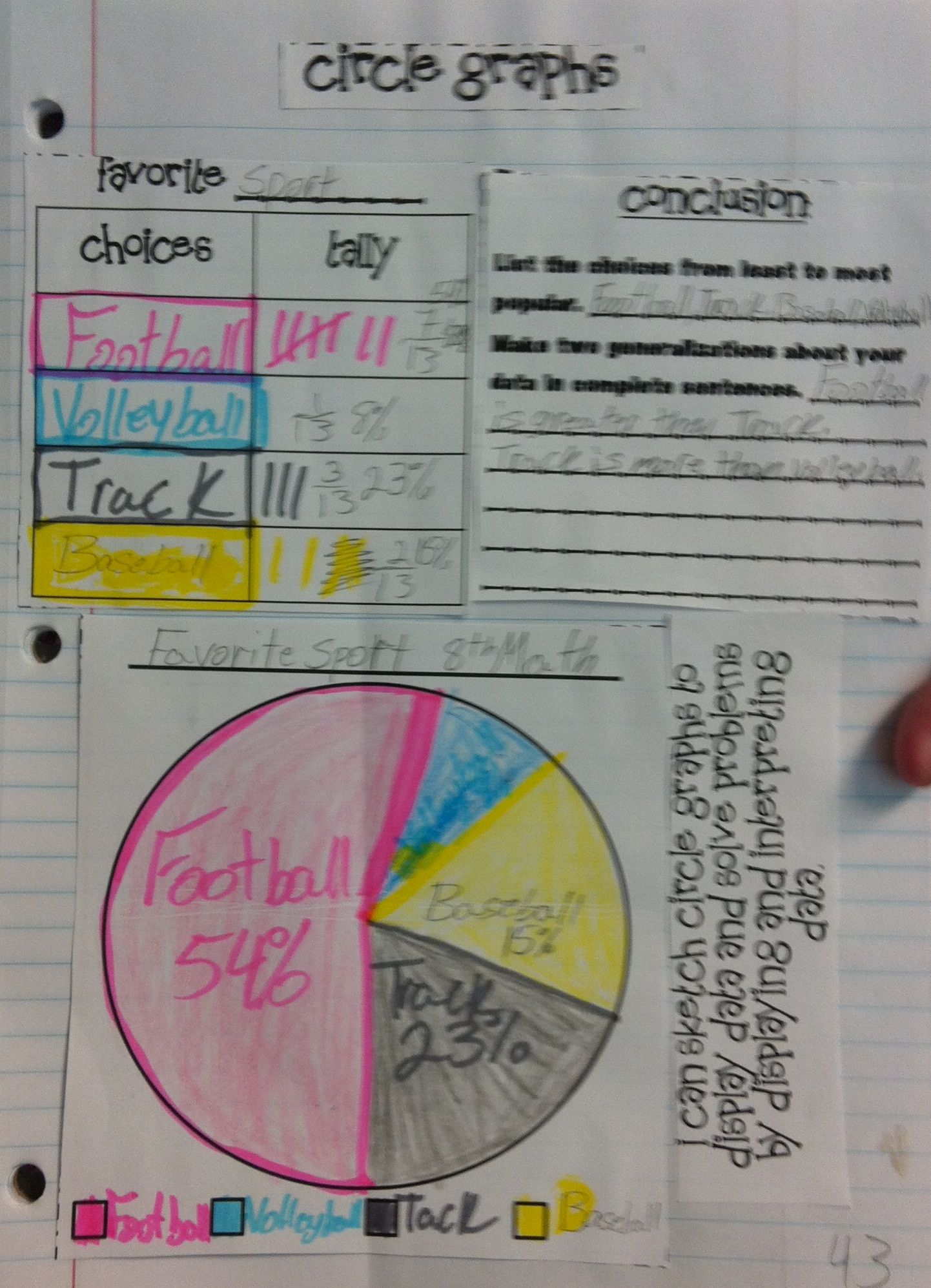 Math Circle Graphs Student Generated Question And Choices