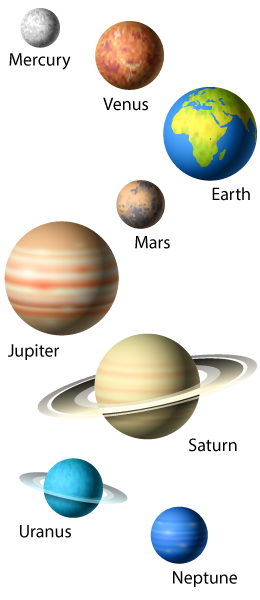 Planet For Kids | Planets | Pinterest | Gas giant and ...