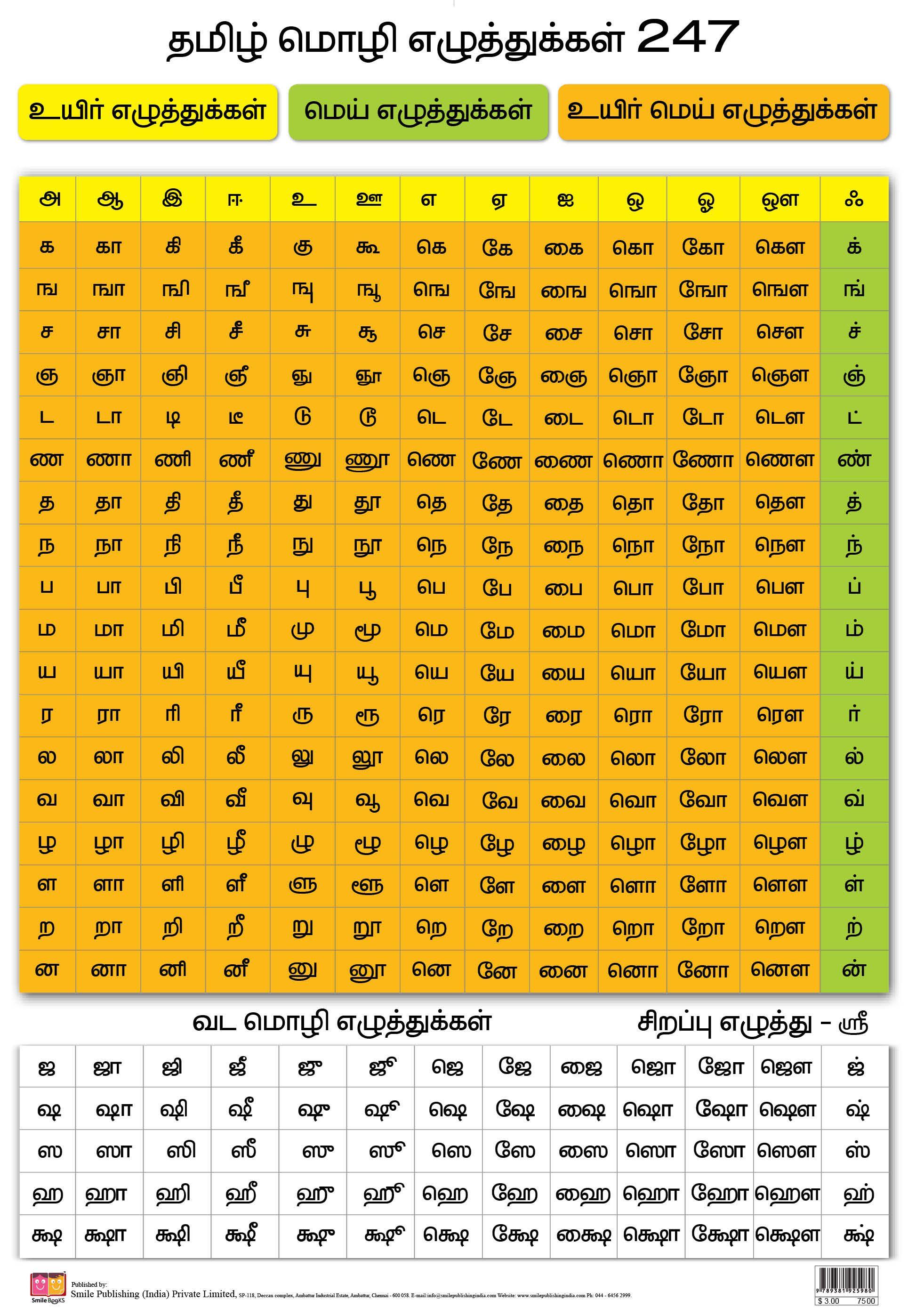 114profileimge3 Tamil Back Charts Large