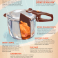 Pressure cooker designed for a modern kitchen infographic grew up
