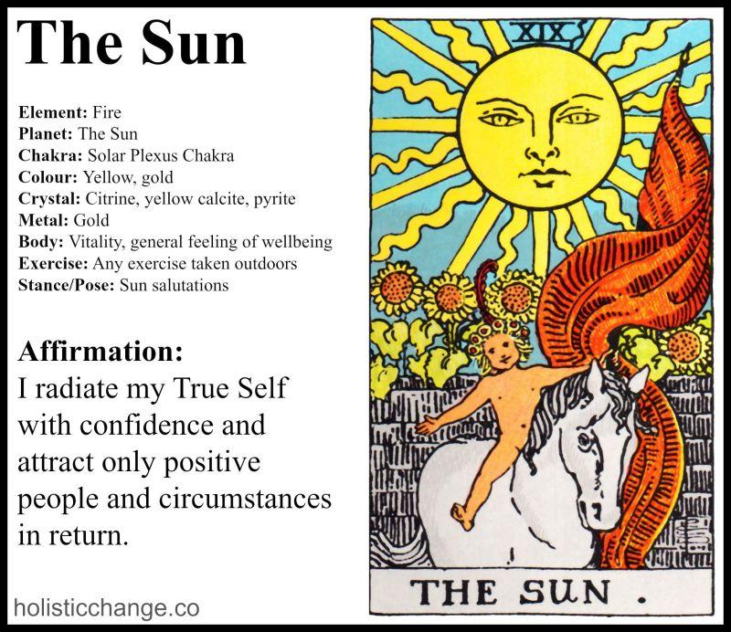 Holistic correspondences for the sun tarot card tarot