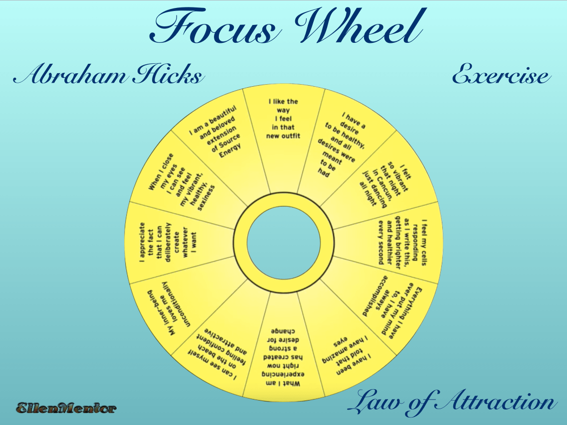 Focus Wheel Exercise