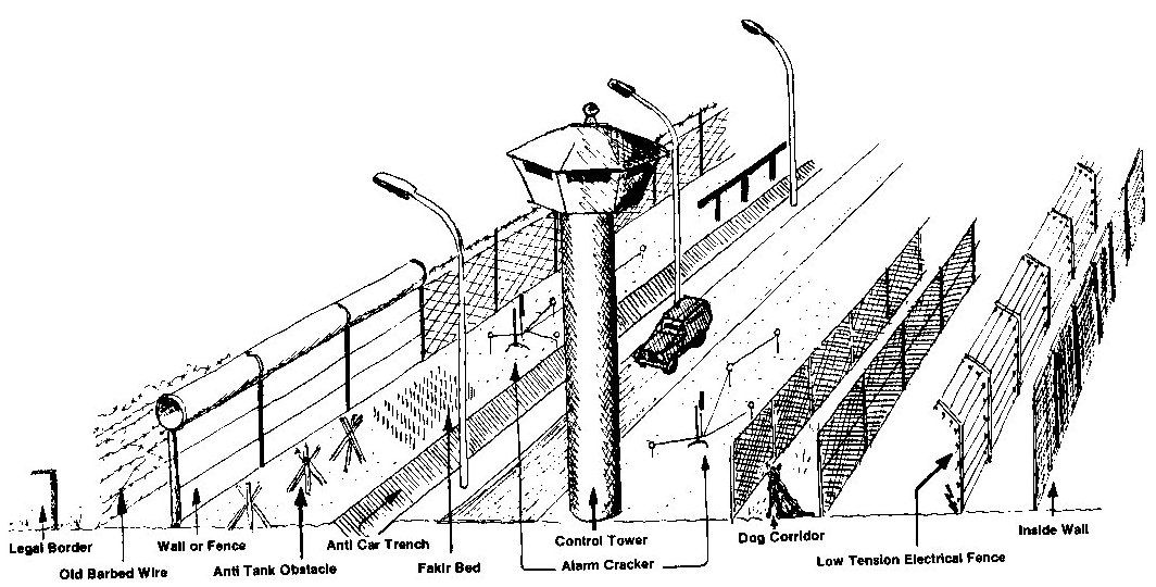 this picture shows a cross section of the berlin wall on berlin wall id=21845