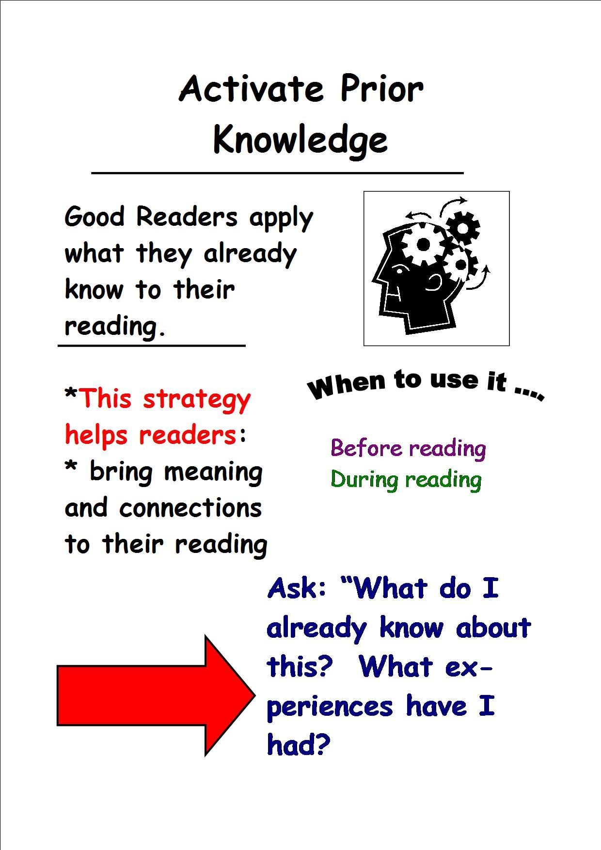 Reading Comprehension The Importance Of Activating Prior Knowledge