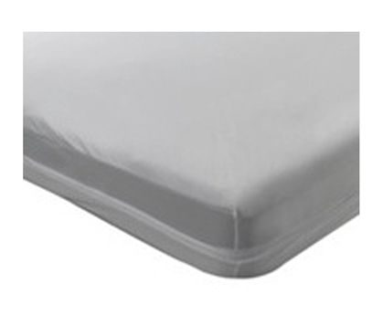 4 Memory Foam Mattress Topper Twin Xl