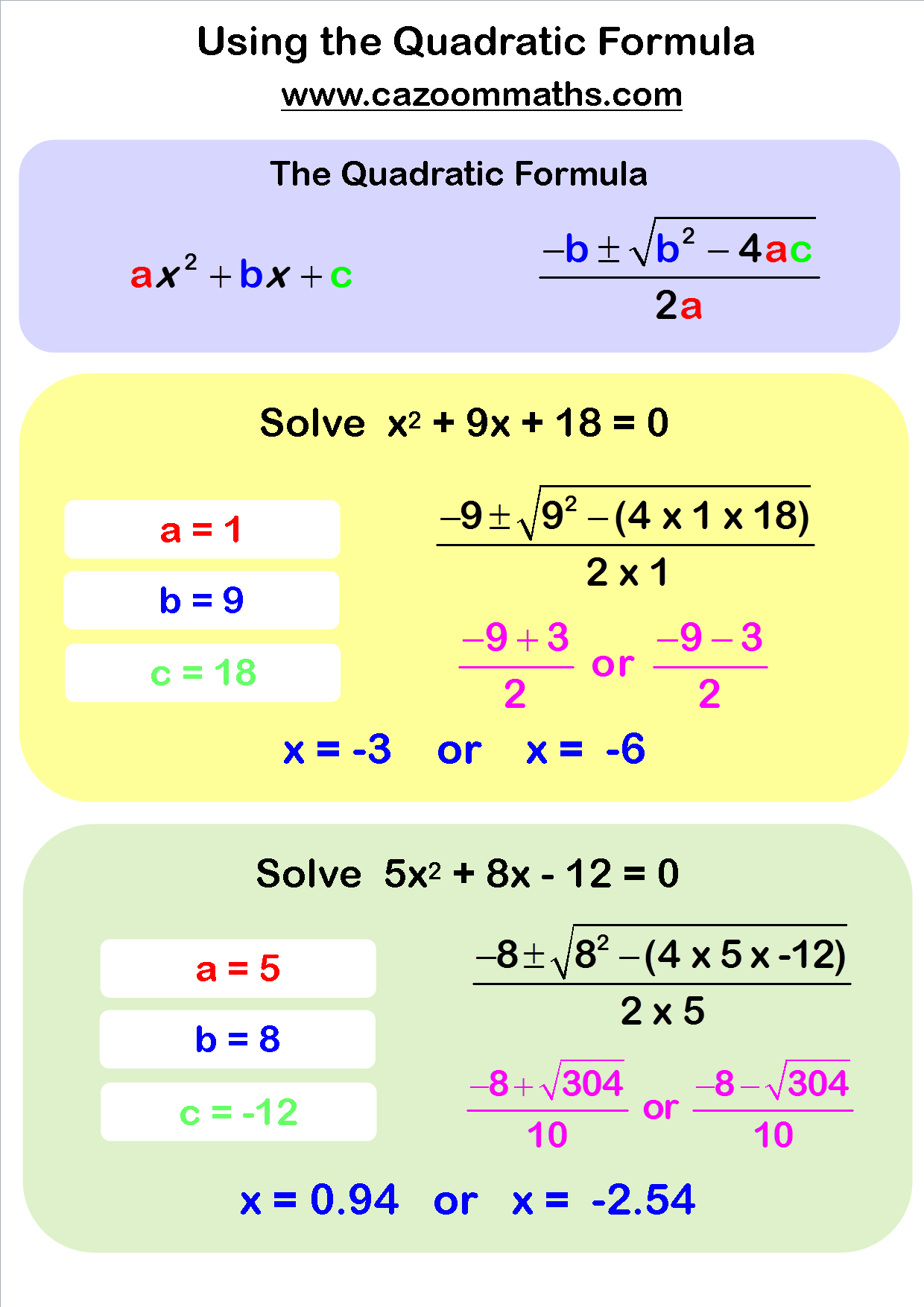 Algebra 1 Solving Equations Worksheet