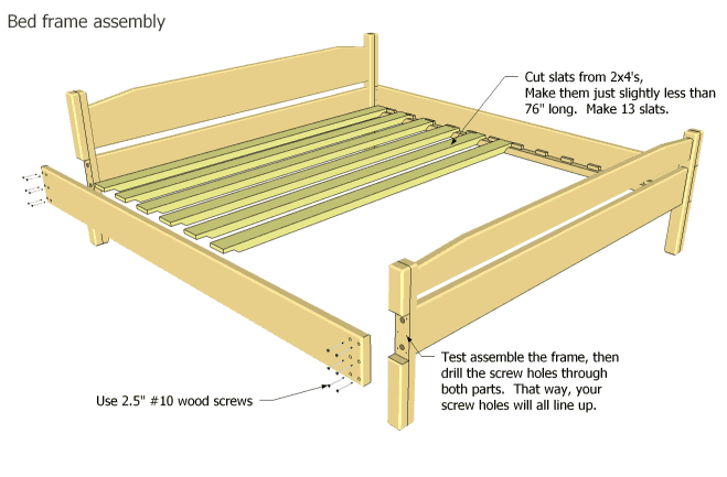 King Size Bed Frame Rails And Are Not Fastened In Place