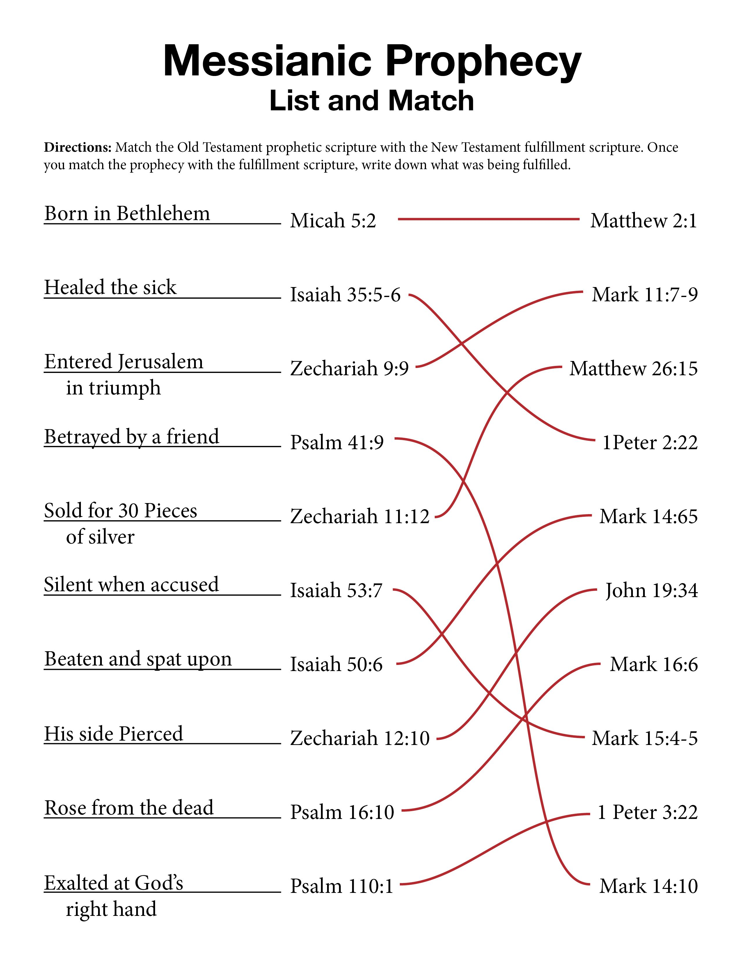 Messianic Prophecy Activity List And Match Answer Key
