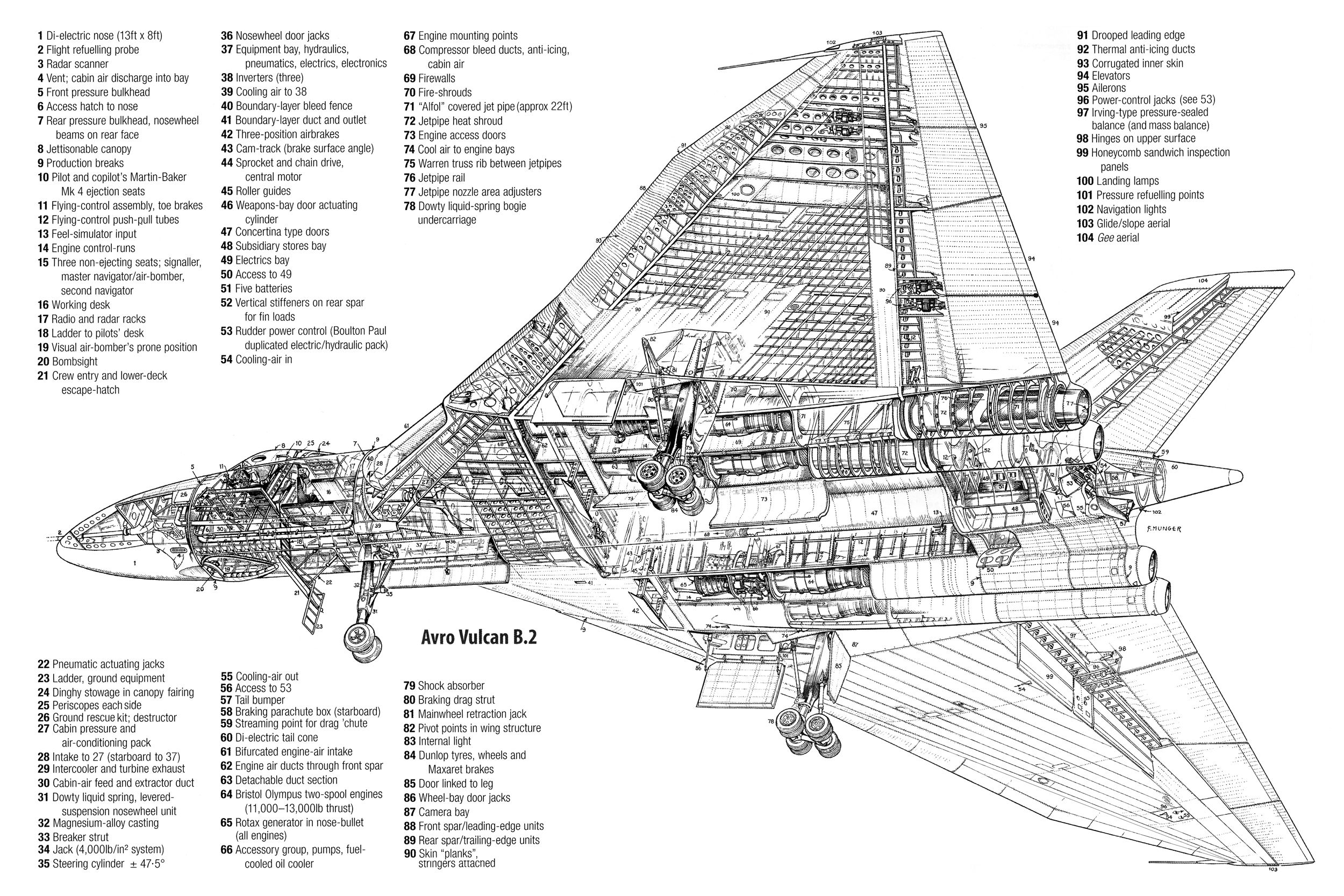 Aavro Vulcan Aircraft Cutaway