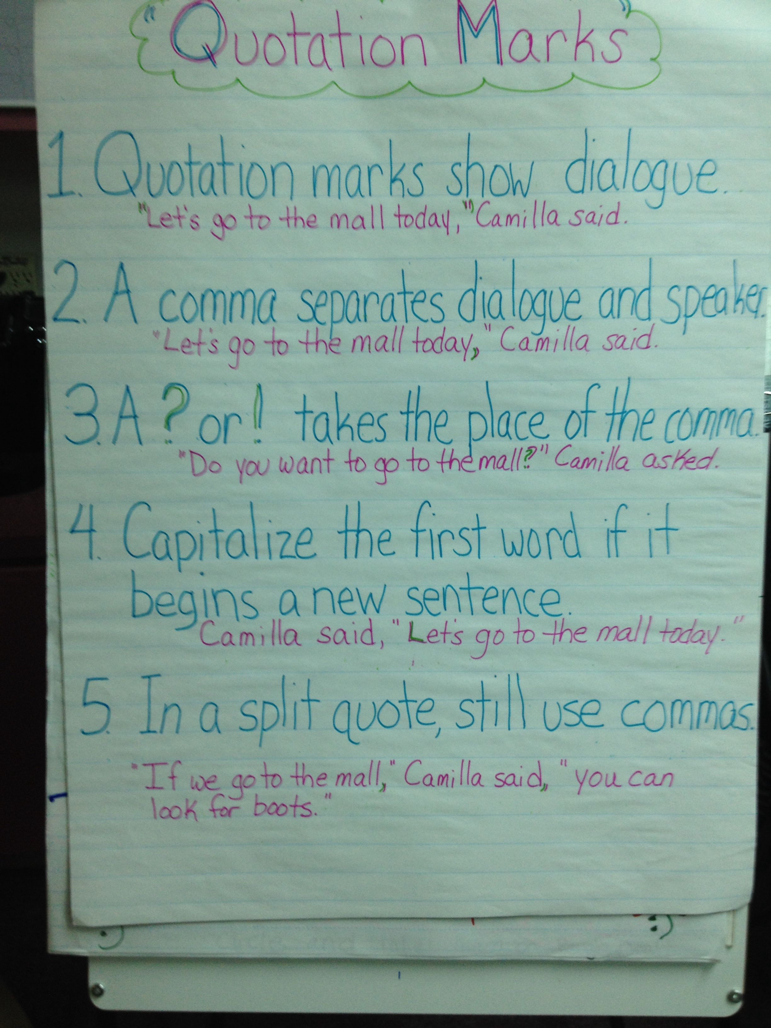 This Is A Great Anchor Chart For Teaching Fourth Graders