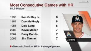 consecutive game home run