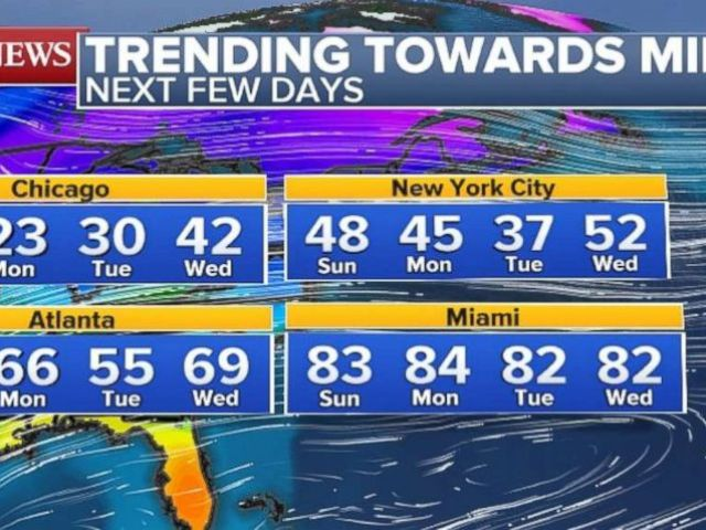 PHOTO: The temperatures are expected to be mild in New York City over the next few days.