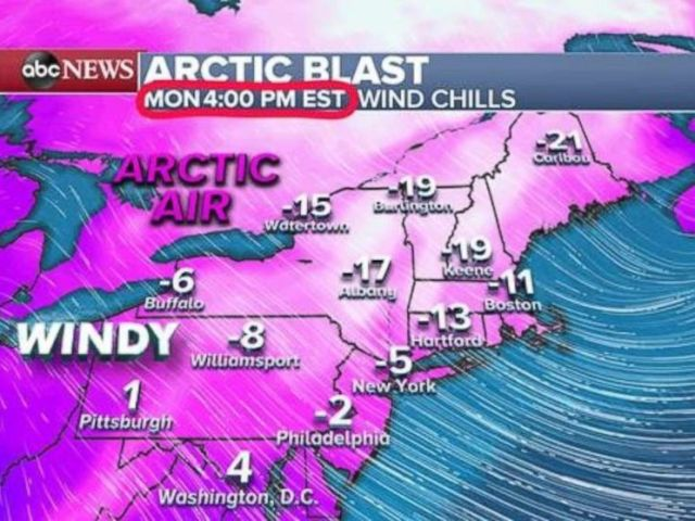 PHOTO: Wind chills during the day Monday will remain below zero in much of New York and New England.