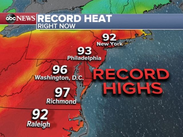PHOTO: Record Heat