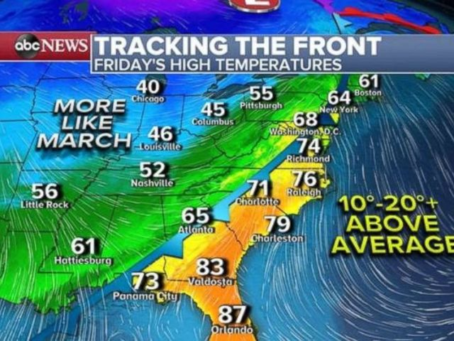PHOTO: Todays highs will be 10 to 20 degrees above normal.